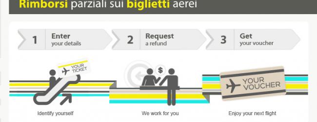 Rimborso biglietto aereo treno acquistato su internet e diritto di ripensamento